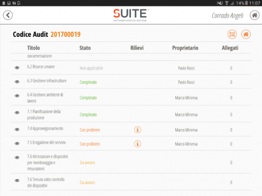 Screenshot - Stato Audit